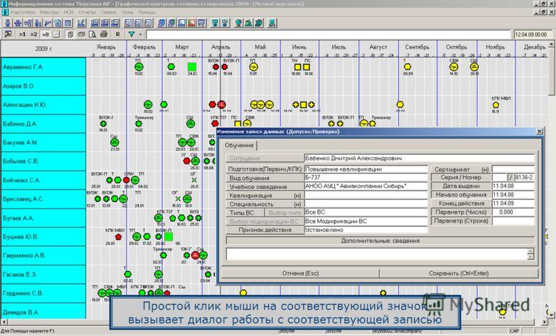 Простой клик мыши на соответствующий значок вызывает диалог работы с соответствующей записью