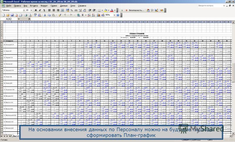 На основании внесения данных по Персоналу можно на будущие периоды сформировать План-график