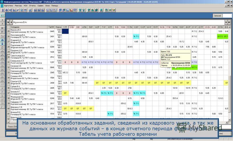 На основании обработанных заданий, сведений из кадрового учета, а так же данных из журнала событий – в конце отчетного периода формируется Табель учета рабочего времени