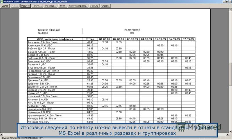 Итоговые сведения по налету можно вывести в отчеты в стандартном формате MS-Excel в различных разрезах и группировках