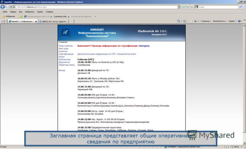 Заглавная страница представляет общие оперативные сведения по предприятию