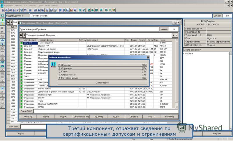 Третий компонент, отражает сведения по сертификационным допускам и ограничениям