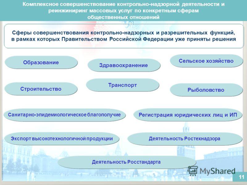 11 Сферы совершенствования контрольно-надзорных и разрешительных функций, в рамках которых Правительством Российской Федерации уже приняты решения Образование Сельское хозяйство Рыболовство Здравоохранение Санитарно-эпидемиологическое благополучие Ст