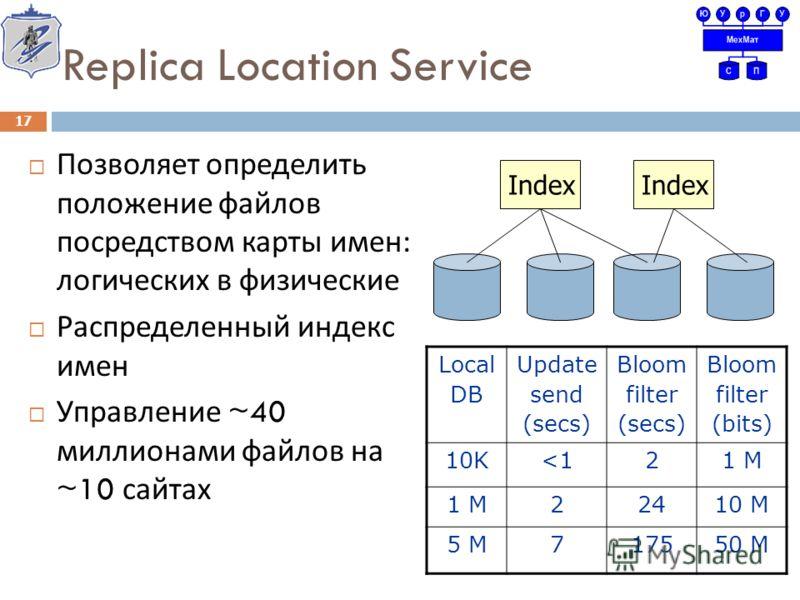 Replica Location Service Позволяет определить положение файлов посредством карты имен : логических в физические Распределенный индекс имен Управление ~40 миллионами файлов на ~10 сайтах Index Local DB Update send (secs) Bloom filter (secs) Bloom filt