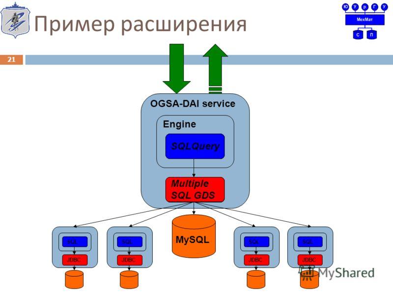 MySQL OGSA-DAI service Engine SQLQuery JDBC SQL JDBC SQL JDBC SQL JDBC SQL JDBC Multiple SQL GDS SQLQuery Пример расширения 21