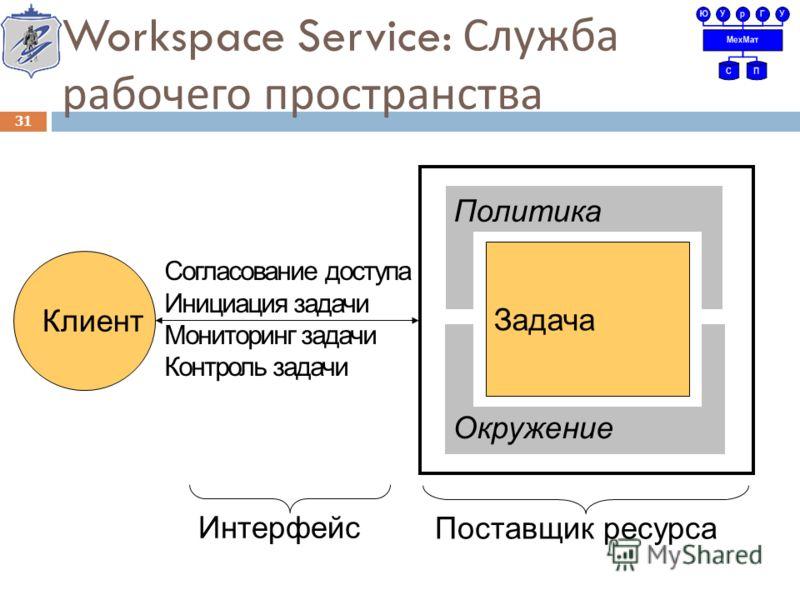Workspace Service: Служба рабочего пространства Политика Клиент Окружение Задача Согласование доступа Инициация задачи Мониторинг задачи Контроль задачи Интерфейс Поставщик ресурса 31