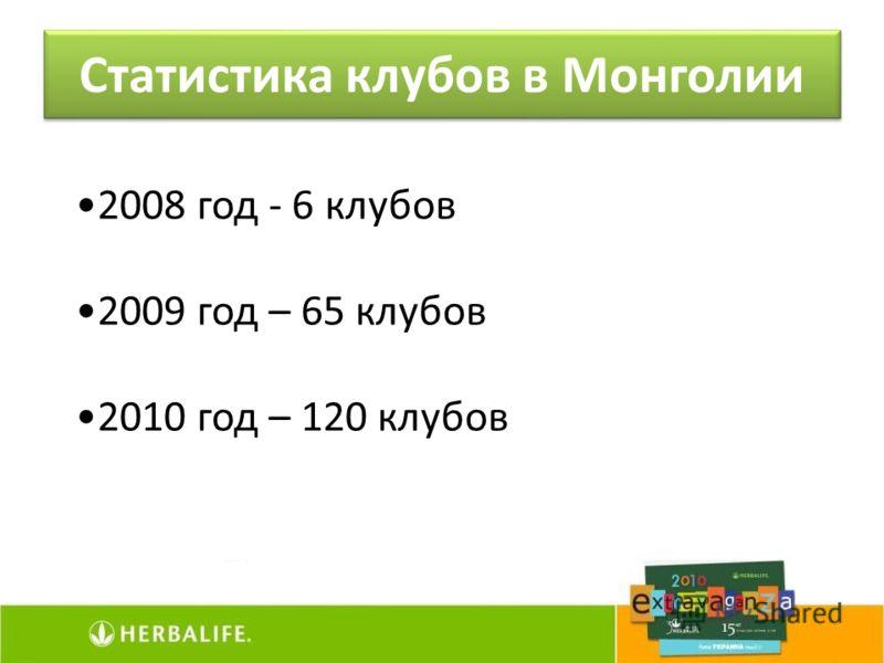 2008 год - 6 клубов 2009 год – 65 клубов 2010 год – 120 клубов Статистика клубов в Монголии