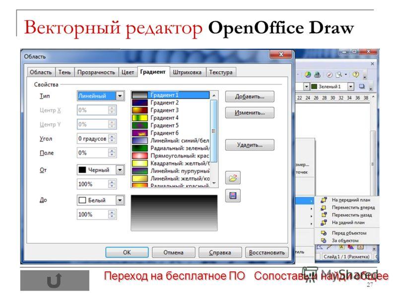 27 Векторный редактор OpenOffice Draw Переход на бесплатное ПО Сопоставь и найди общее Панель рисования
