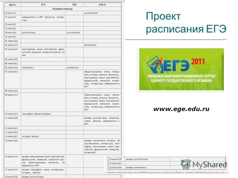 Проект расписания ЕГЭ www.ege.edu.ru