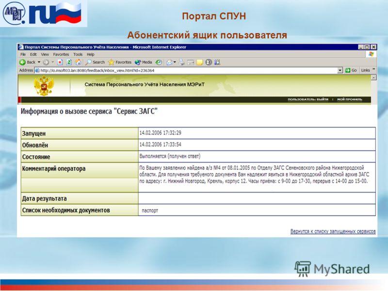 Портал СПУН Абонентский ящик пользователя