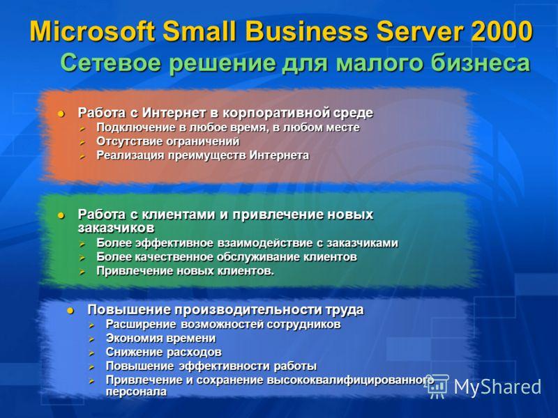 Microsoft Small Business Server 2000 Сетевое решение для малого бизнеса Работа с клиентами и привлечение новых заказчиков Работа с клиентами и привлечение новых заказчиков Более эффективное взаимодействие с заказчиками Более эффективное взаимодействи
