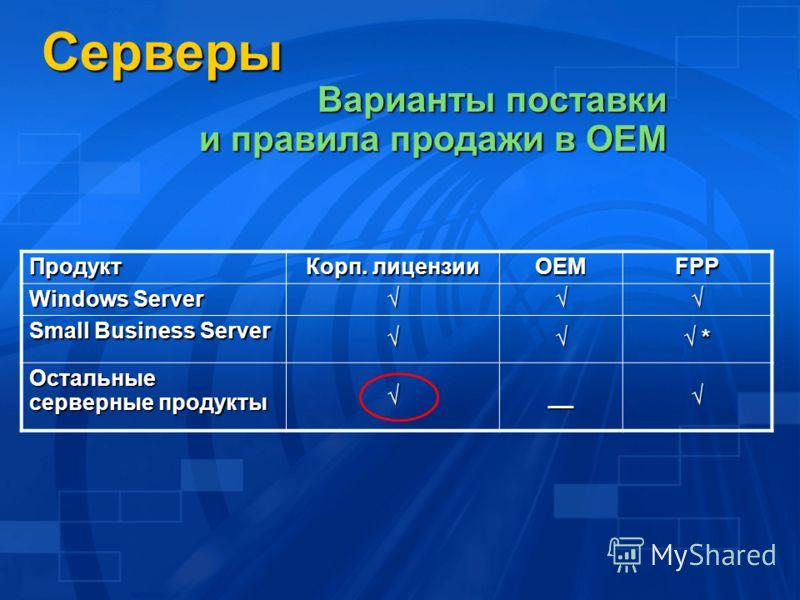 Серверы Варианты поставки и правила продажи в OEM Продукт Корп. лицензии OEMFPP Windows Server Small Business Server Small Business Server * * Остальные серверные продукты __