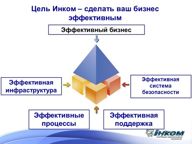 Цель Инком – сделать ваш бизнес эффективным Эффективный бизнес Эффективная инфраструктура Эффективные процессы Эффективная система безопасности Эффективная поддержка