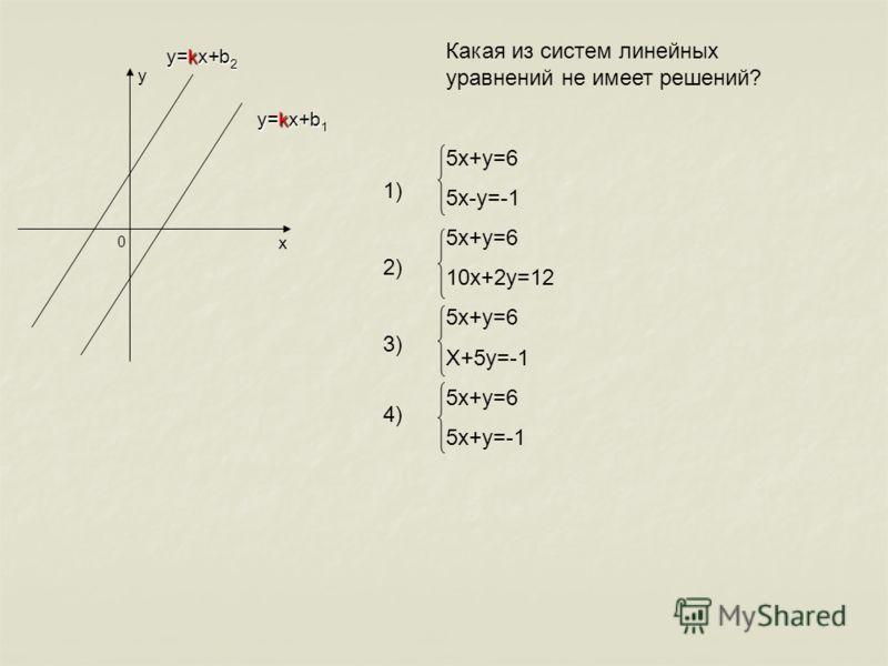 0 y x y=kx+b 2 y=kx+b 1 Какая из систем линейных уравнений не имеет решений? 5x+y=6 5x-y=-1 5x+y=6 10x+2y=12 5x+y=6 X+5y=-1 5x+y=6 5x+y=-1 1) 2) 3) 4)