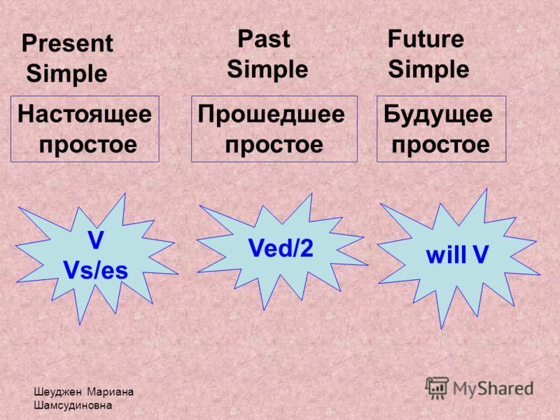 Шеуджен Мариана Шамсудиновна Введение грамматического материала