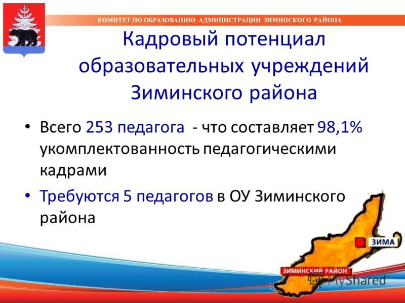 Кадровый потенциал образовательных учреждений Зиминского района Всего 253 педагога - что составляет 98,1% укомплектованность педагогическими кадрами Требуются 5 педагогов в ОУ Зиминского района