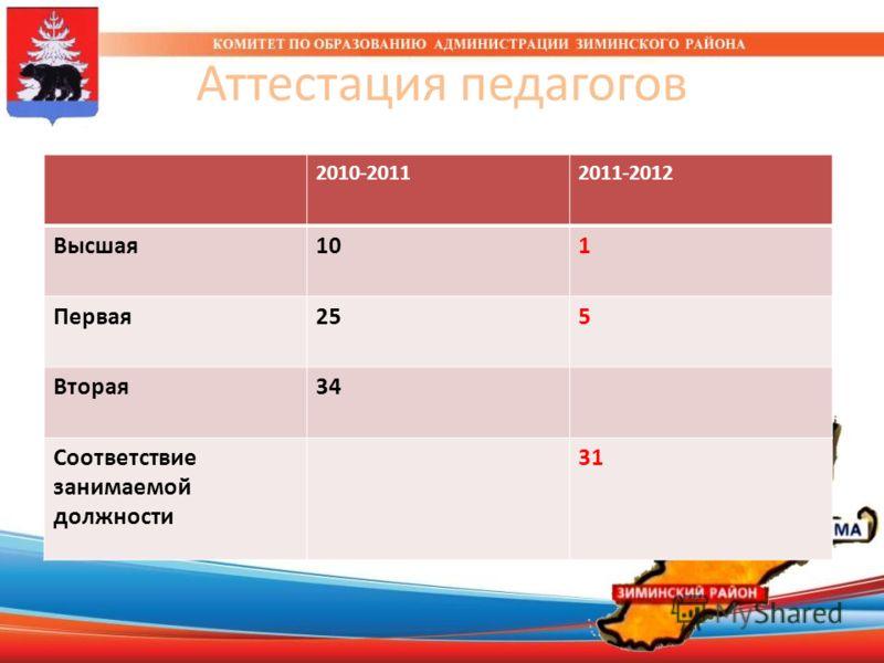 Аттестация педагогов 2010-20112011-2012 Высшая101 Первая255 Вторая34 Соответствие занимаемой должности 31