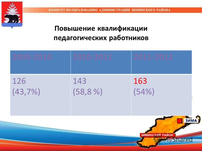 Повышение квалификации педагогических работников 2009-20102010-20112011-2012 126 (43,7%) 143 (58,8 %) 163 (54%)