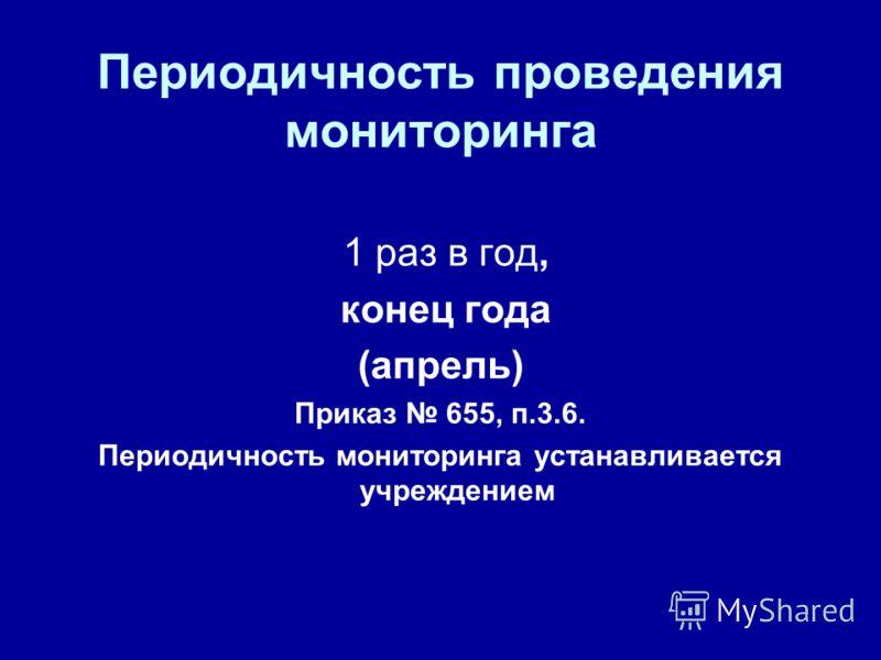 Периодичность проведения мониторинга 1 раз в год, конец года (апрель) Приказ 655, п.3.6. Периодичность мониторинга устанавливается учреждением