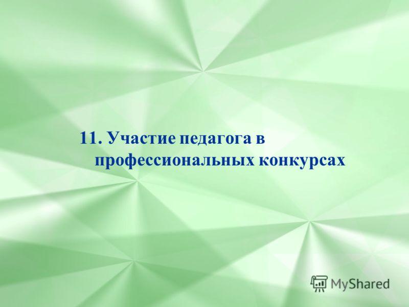 11. Участие педагога в профессиональных конкурсах