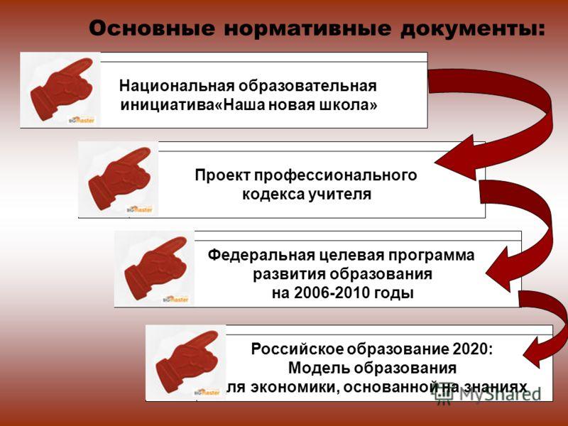 Национальная образовательная инициатива«Наша новая школа» Проект профессионального кодекса учителя Федеральная целевая программа развития образования на 2006-2010 годы Российское образование 2020: Модель образования для экономики, основанной на знани