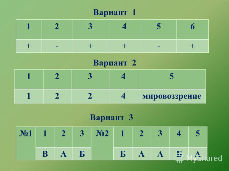 12345 1224мировоззрение Вариант 1 Вариант 3 Вариант 2 123456 +-++-+ 1123212345 ВАББААБА