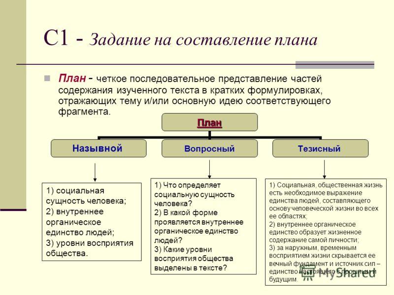 С1 - Задание на составление плана План - четкое последовательное представление частей содержания изученного текста в кратких формулировках, отражающих тему и/или основную идею соответствующего фрагмента. План НазывнойВопросныйТезисный 1) социальная с