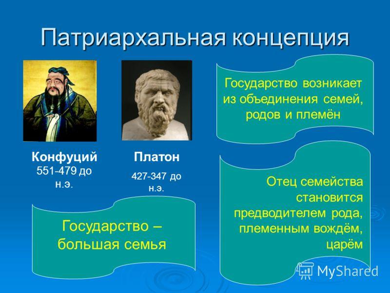 Патриархальная концепция Конфуций 551-479 до н.э. Платон 427-347 до н.э. Государство возникает из объединения семей, родов и племён Отец семейства становится предводителем рода, племенным вождём, царём Государство – большая семья