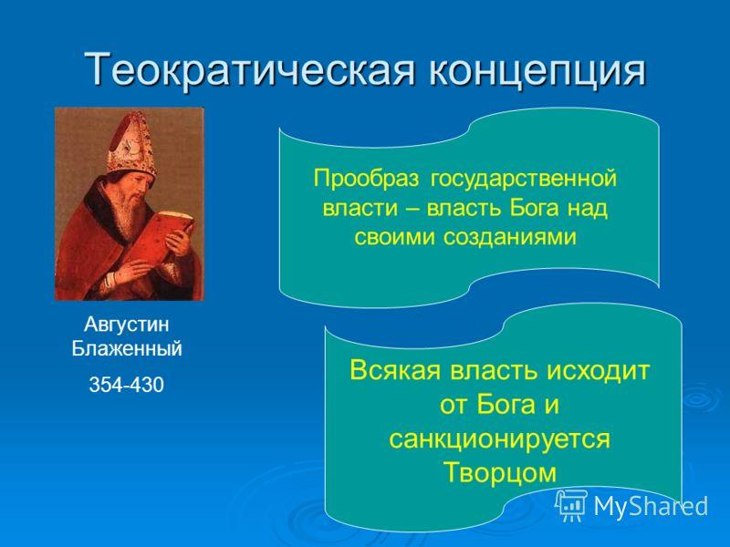 Теократическая концепция Августин Блаженный 354-430 Прообраз государственной власти – власть Бога над своими созданиями Всякая власть исходит от Бога и санкционируется Творцом