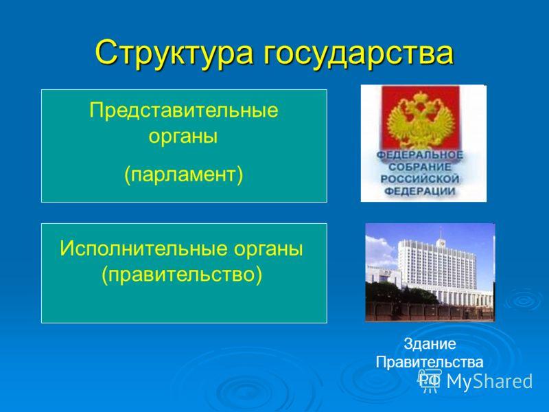 Структура государства Представительные органы (парламент) Исполнительные органы (правительство) Здание Правительства РФ