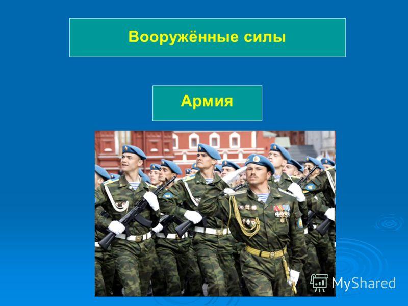 Вооружённые силы Армия