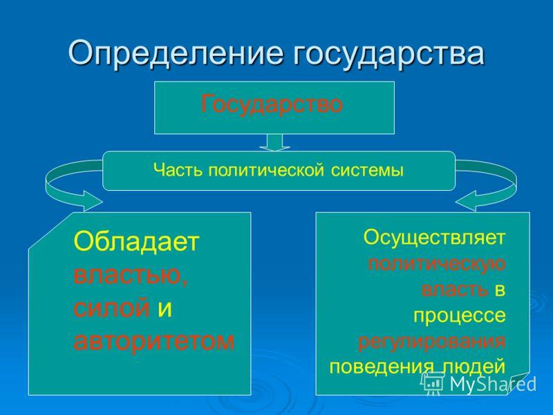 Определение государства Государство Часть политической системы Обладает властью, силой и авторитетом Осуществляет политическую власть в процессе регулирования поведения людей