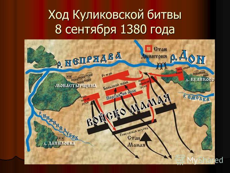 Ход Куликовской битвы 8 сентября 1380 года