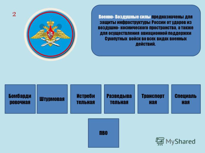 2 Военно- Воздушные силы предназначены для защиты инфраструктуры России от ударов из воздушно- космического пространства, а также для осуществления авиационной поддержки Сухопутных войск во всех видах военных действий. Штурмовая Истреби тельная Разве