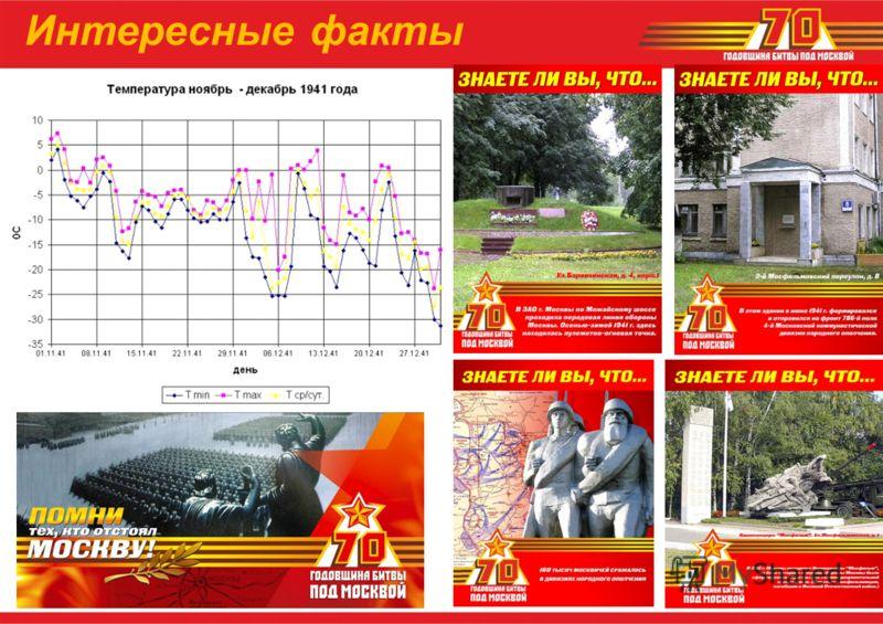 Манежная площадь ОДК «Звезда» Н=10м Интересные факты