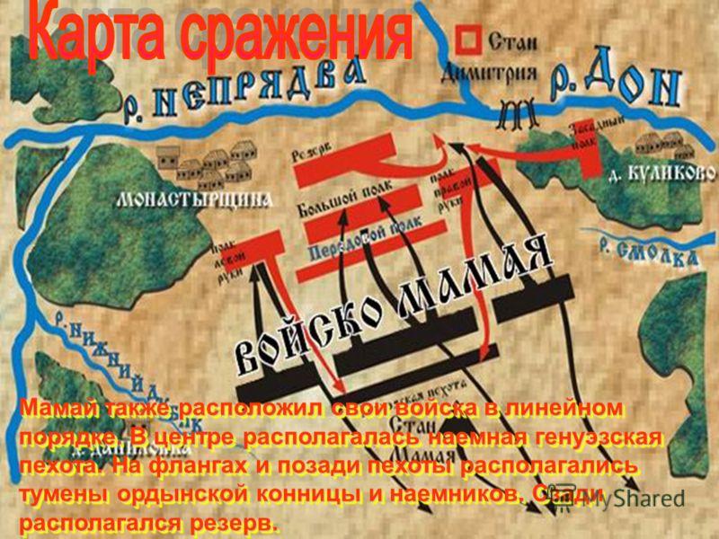 На флангах русских войск располагались полки правой и левой руки, состоявшие из тяжеловооруженных всадников. В тылу Большого полка располагался малый резерв из 3000 ратников, недалеко от которых находился великокняжеский стяг, защищаемый 300 воинами.
