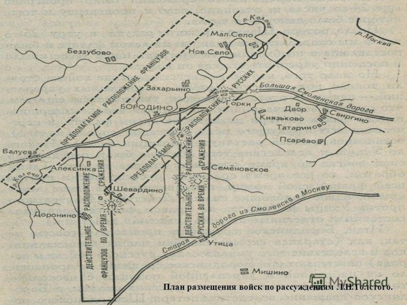 План размещения войск по рассуждениям Л. Н. Толстого.