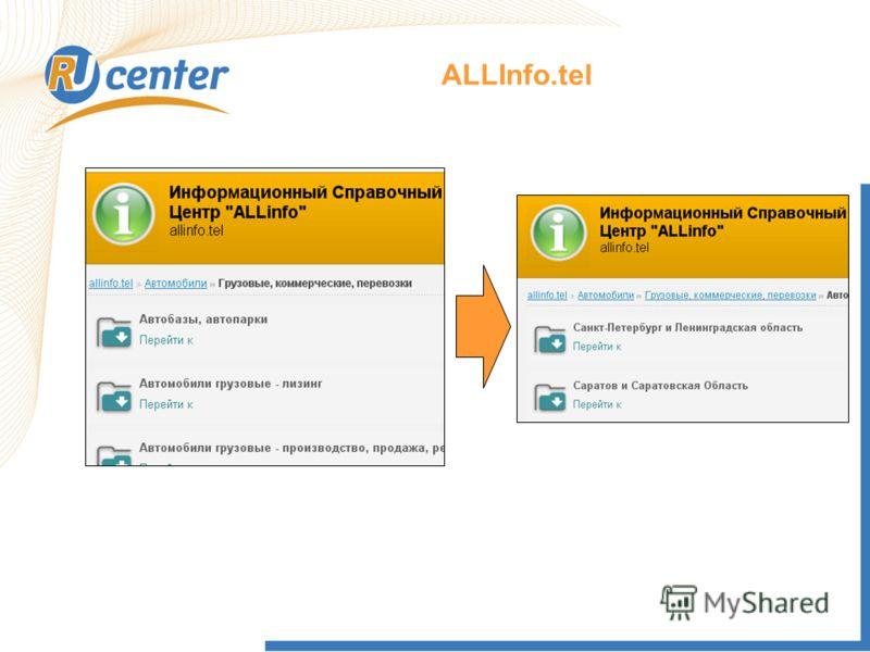 ALLInfo.tel