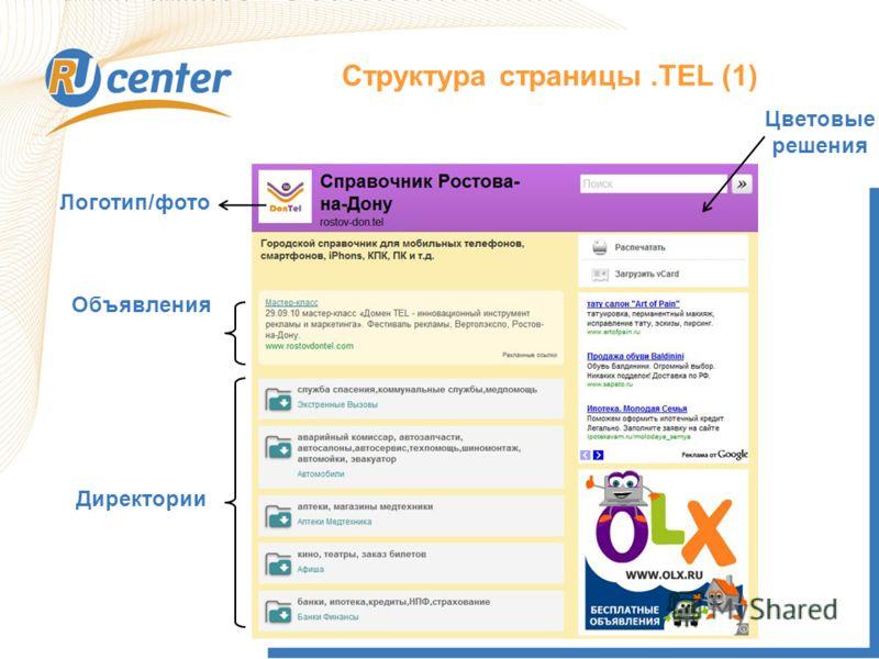 Как работает домен TEL? Структура страницы.TEL (1) Объявления Логотип/фото Директории Цветовые решения