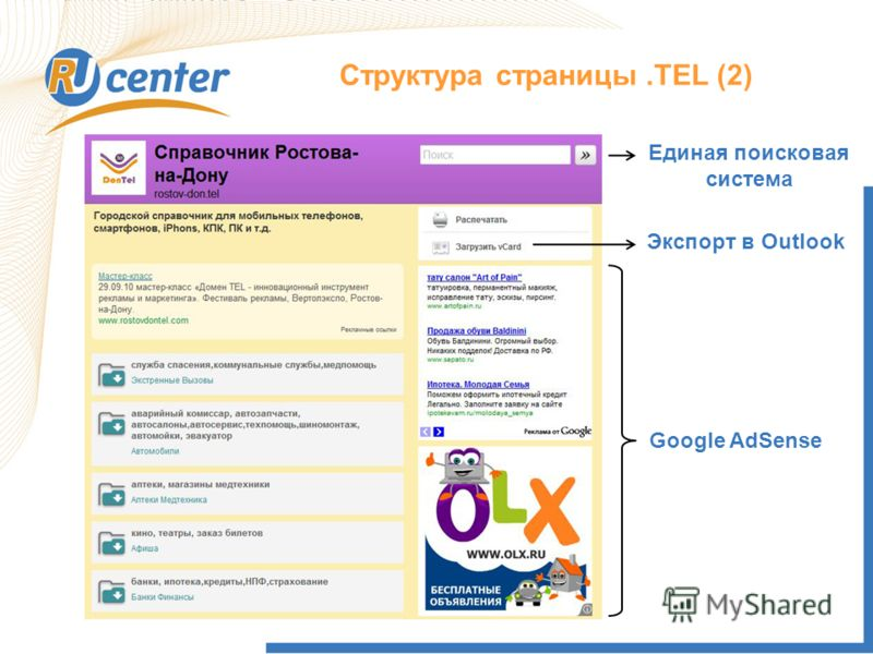 Как работает домен TEL? Структура страницы.TEL (2) Google AdSense Единая поисковая система Экспорт в Outlook