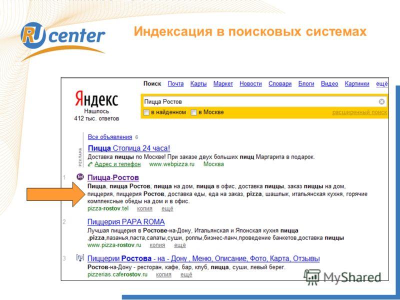 Как работает домен TEL? Индексация в поисковых системах