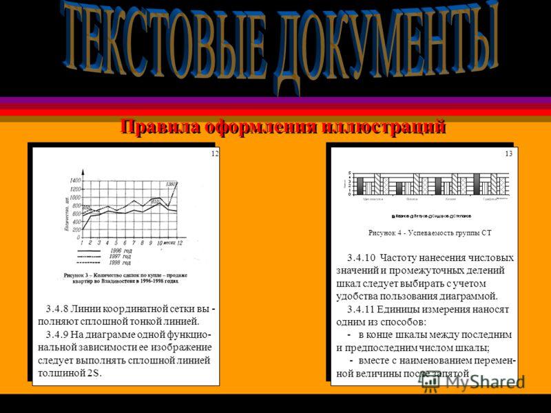 Правила оформления иллюстраций 12 3.4.8 Линии координатной сетки вы - полняют сплошной тонкой линией. 3.4.9 На диаграмме одной функцио- нальной зависимости ее изображение следует выполнять сплошной линией толщиной 2S. 13 Рисунок 4 - Успеваемость груп