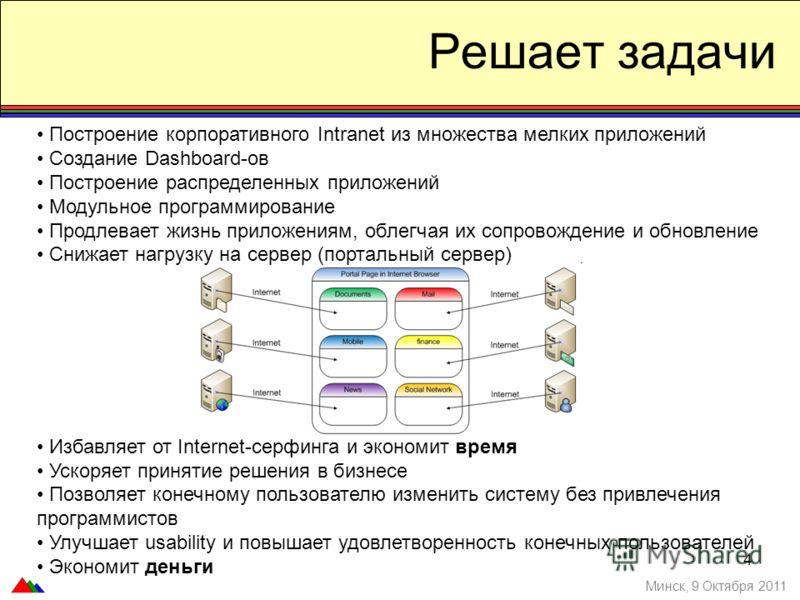 Построение корпоративного Intranet из множества мелких приложений Создание Dashboard-ов Построение распределенных приложений Модульное программирование Продлевает жизнь приложениям, облегчая их сопровождение и обновление Снижает нагрузку на сервер (п