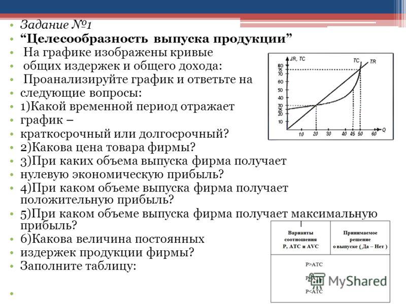 Задание 1 Целесообразность выпуска продукции На графике изображены кривые общих издержек и общего дохода: Проанализируйте график и ответьте на следующие вопросы: 1)Какой временной период отражает график – краткосрочный или долгосрочный? 2)Какова цена