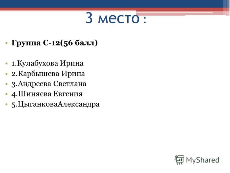 3 место : Группа С-12(56 балл) 1.Кулабухова Ирина 2.Карбышева Ирина 3.Андреева Светлана 4.Шиняева Евгения 5.ЦыганковаАлександра