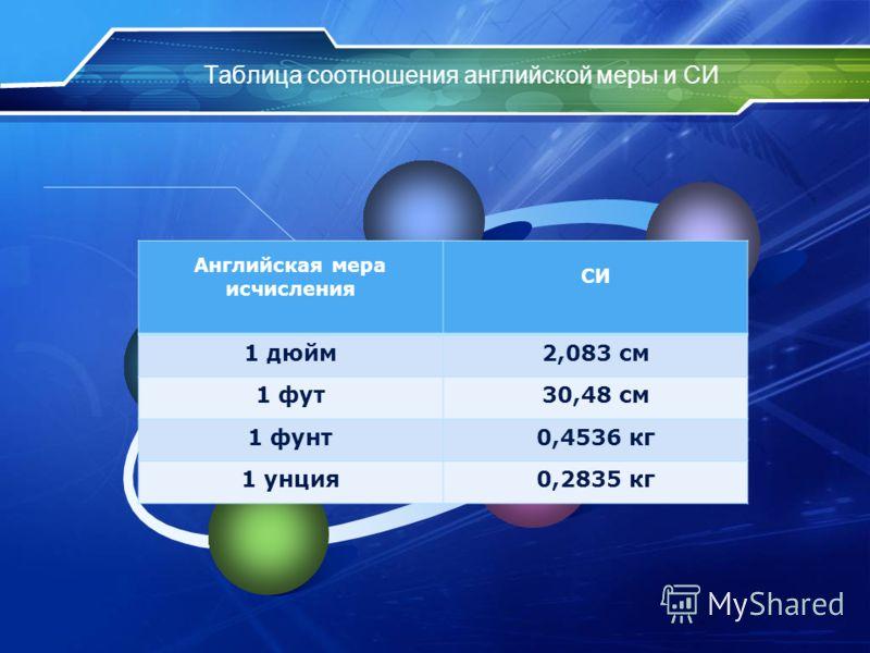 Таблица соотношения английской меры и СИ Английская мера исчисления СИ 1 дюйм2,083 см 1 фут30,48 см 1 фунт0,4536 кг 1 унция0,2835 кг