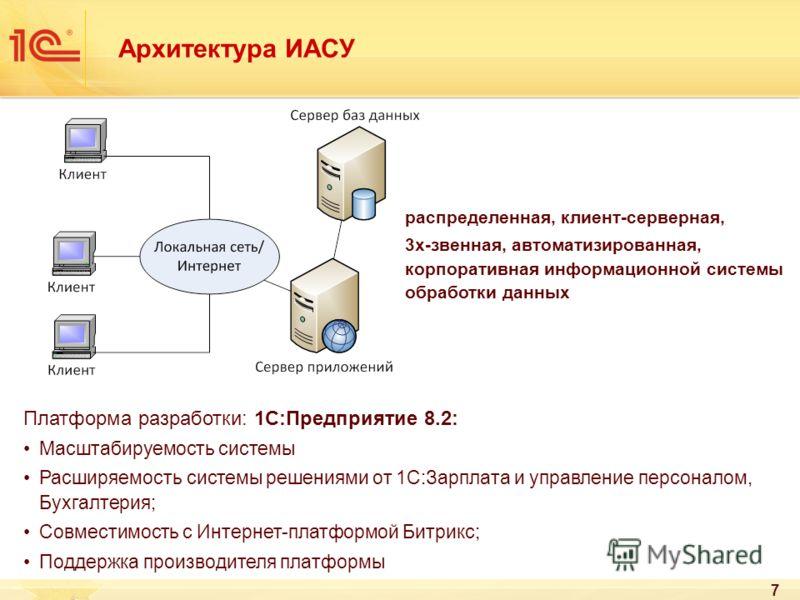 Архитектура ИАСУ 7 Платформа разработки: 1С:Предприятие 8.2: Масштабируемость системы Расширяемость системы решениями от 1С:Зарплата и управление персоналом, Бухгалтерия; Совместимость с Интернет-платформой Битрикс; Поддержка производителя платформы