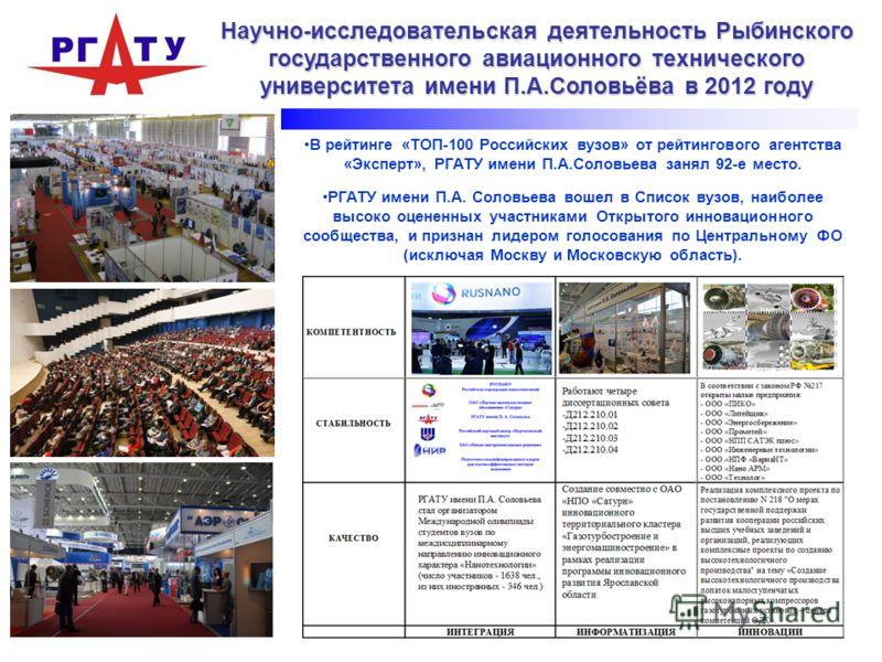 Научно-исследовательская деятельность Рыбинского государственного авиационного технического университета имени П.А.Соловьёва в 2012 году В рейтинге «ТОП-100 Российских вузов» от рейтингового агентства «Эксперт», РГАТУ имени П.А.Соловьева занял 92-е м