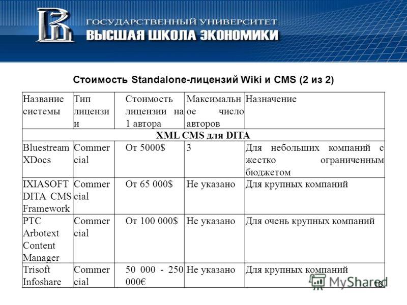 Стоимость Standalone-лицензий Wiki и CMS (2 из 2) 16 Название системы Тип лицензи и Стоимость лицензии на 1 автора Максимальн ое число авторов Назначение XML CMS для DITA Bluestream XDocs Commer cial От 5000$3Для небольших компаний с жестко ограничен