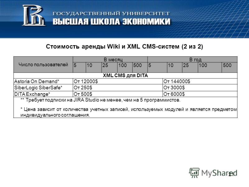 Стоимость аренды Wiki и XML CMS-систем (2 из 2) 21 Число пользователей В месяцВ год 5102510050051025100500 XML CMS для DITA Astoria On Demand*От 12000$От 144000$ SiberLogic SiberSafe*От 250$От 3000$ DITA Exchange*От 500$От 6000$ ** Требует подписки н